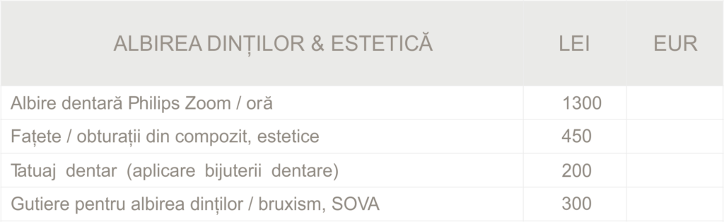 tarife estetica dentara, clinica stomatologica Dinstitute