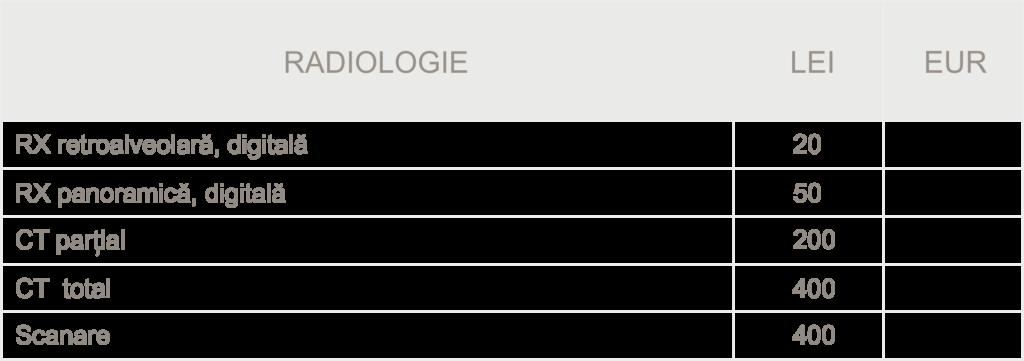 preturi radiologie, clinica dentara Dinstitute