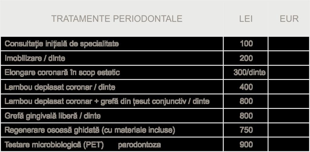 tarife tratamente periodontale, clinica Dinstitute