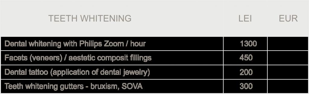 teeth whitening costs, Dinstitute